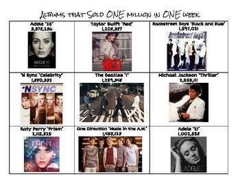 Billboard Hits Rounding