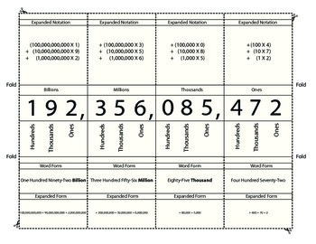 Billions Place Value Foldable