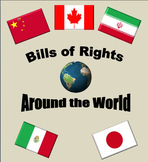 Bills of Rights Around the World