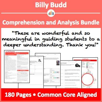 Billy Budd – Comprehension and Analysis Bundle