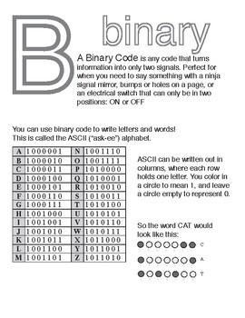 Binary code online decoder