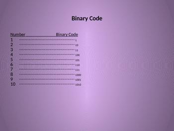 Binary Code Bundle