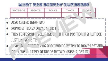 Place Value Binary Code Activity - CCSS Aligned