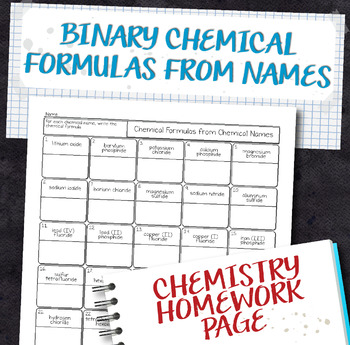 Binary Compound Chemical Formulas from Names Chemistry Homework Worksheet