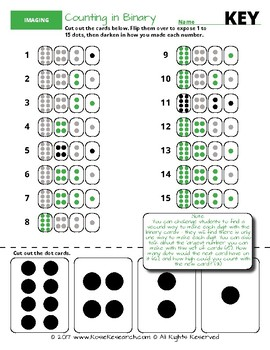 Binary Counting with Dot Cards