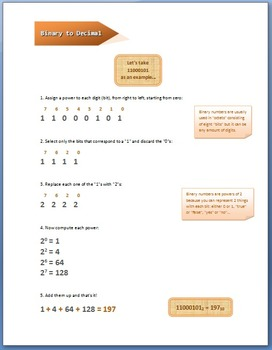 Binary-Decimal conversions in 5 easy steps!