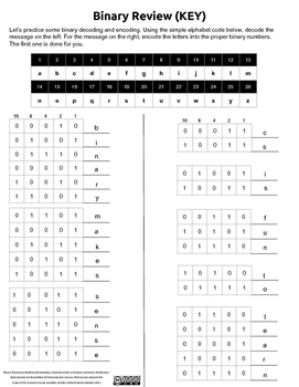 Binary Decoding & Encoding Worksheet by Computer Science for All ...