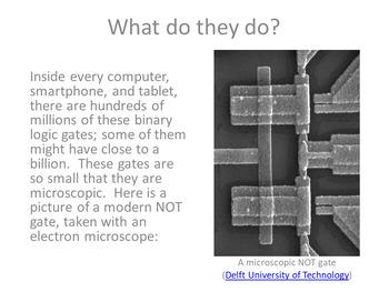 Binary Logic Gates