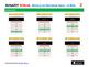 Binary Ninja - Binary to Decimal Quiz - 4 Bits