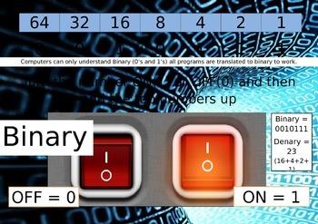Binary Poster