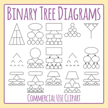 Binary Tree Diagrams Clip Art Set for Commercial Use