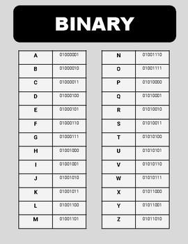 Binary (Unplugged Coding #2)
