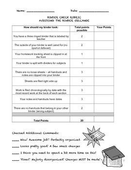 Binder Check Checklist