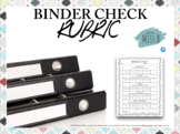 Binder Check Rubric
