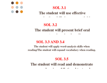 Binder Spines for Virginia Reading SOLs 3.1 to 3.5