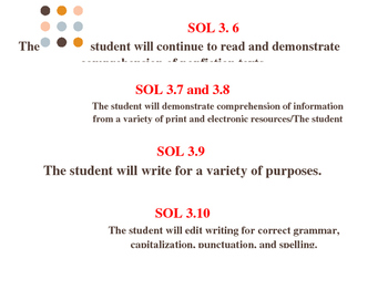 Binder Spines for Virginia Reading SOLs 3.6 to 3.10
