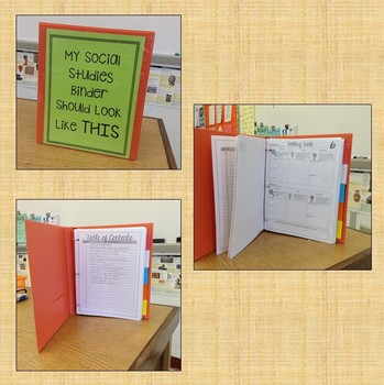 Binder Table of Contents