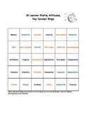 Bingo-Attitudes, Learner Profile, Key Concepts