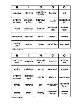 Bingo Reading Vocabulary