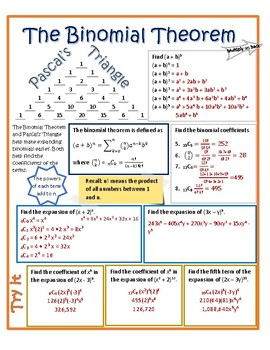 Binomial Theorem Doodle Notes