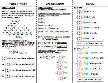 Binomial Theorem Foldable