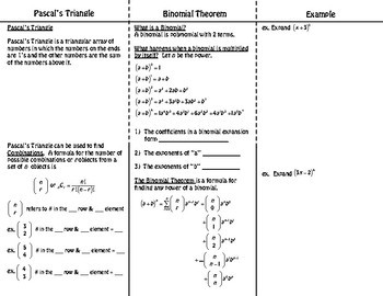 Binomial Theorem Foldable