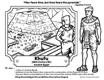 Bio Sphere - Khufu Resources - Differentiated Leveled Activities