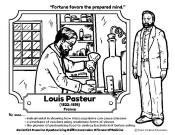 Bio Sphere - Louis Pasteur - Differentiated Reading, Slides & Activities