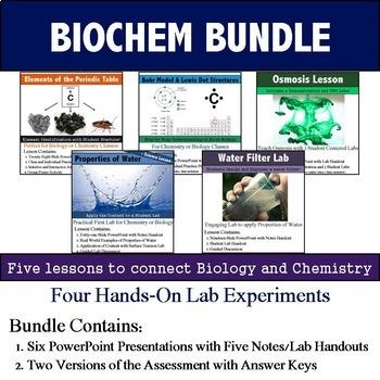 BioChem Bundle - Five 90min Biochemistry Lessons & Labs wi