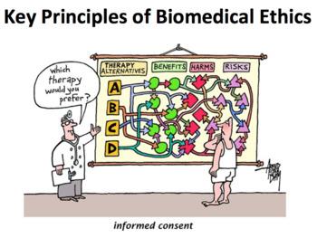 Biomedical Ethics (Editable)