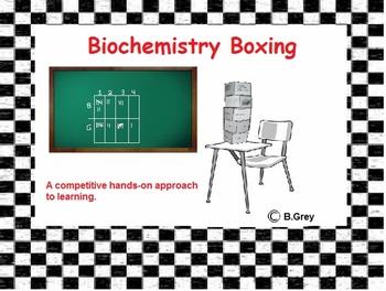 "Biochemistry ""Boxing"" Unit"