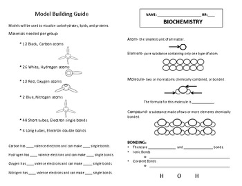 biochemistry chemistry of life unit packet by fulbright 39 s biology class. Black Bedroom Furniture Sets. Home Design Ideas
