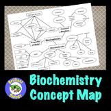 Biochemistry Concept Map: Macromolecules, Enzymes & Proper