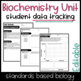 Editable Biochemistry & Enzymes Unit Student Data Tracking