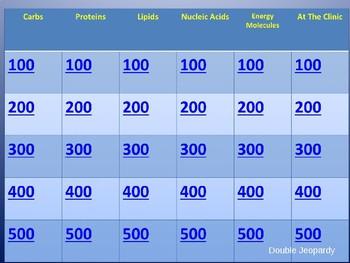 Biochemistry Jeopardy Review Game