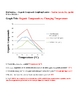 Biochemistry Organic Compounds Graphing Practice Critical Thinking