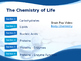 Biochemistry: Part 2 - Chemistry of Life