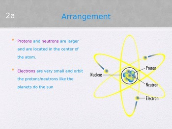 Biochemistry PowerPoint Notes