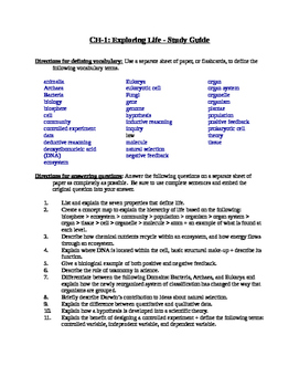 AP Biology Study Guides for BIOCHEMISTRY CH's 1-5