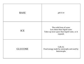 Biochemistry vocab flashcard set