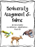 Grade 6 Biodiversity Project- Ontario