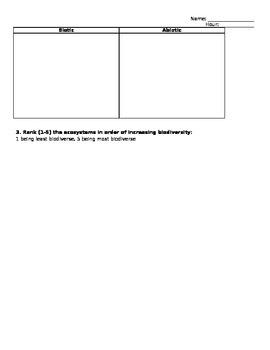 Biodiversity Web Quest Worksheet