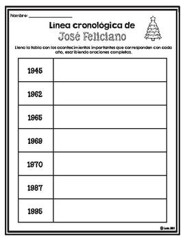 Biografía de José Feliciano / Jose Feliciano Biography in Spanish