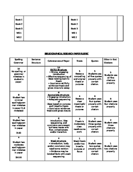 Biographical Research Paper (handout and rubric)