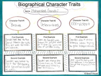 Analyzing a Biography - A Simple Study