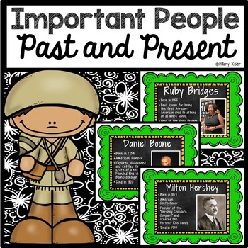 Biographies on Important People in History