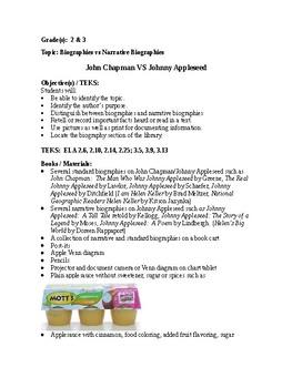 Biographies VS Narrative Biographies:  John Chapman & Johnny Appleseed