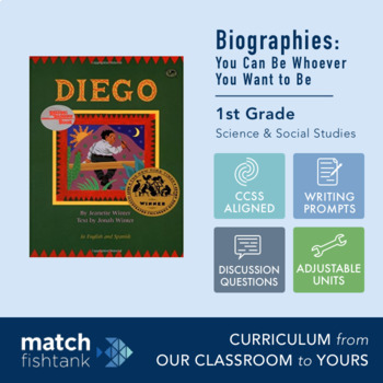 Biographies: You Can Be Whatever You Want to Be | 1st Grade Social Studies