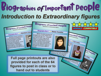 """2nd Grade Social Studies """"Biographies of Important People"""" PPT, handouts & more"""