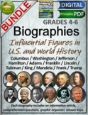 Biographies of Influential Figures in World and U.S. Histo